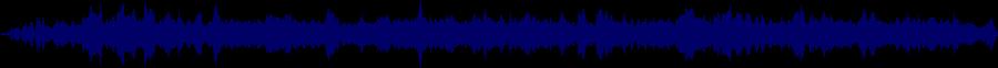 waveform of track #86853