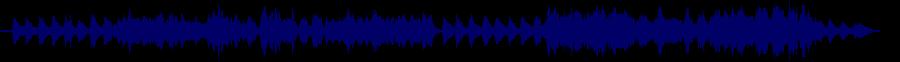 waveform of track #86856