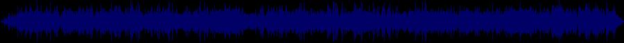waveform of track #86873