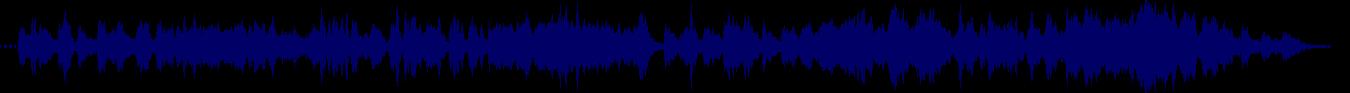 waveform of track #86888